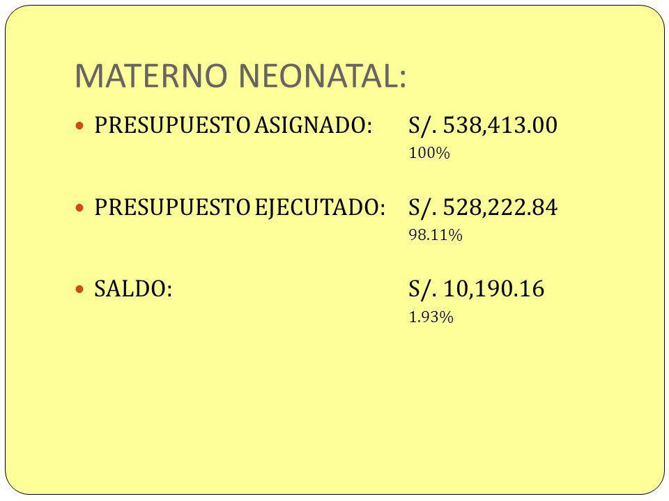 MATERNO NEONATAL: PRESUPUESTO ASIGNADO: S/. 538,413.00