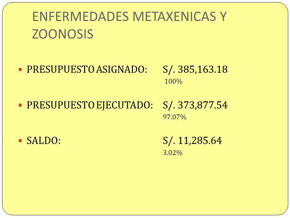 ENFERMEDADES METAXENICAS Y ZOONOSIS