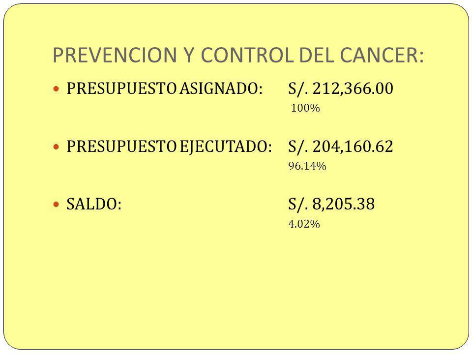 PREVENCION Y CONTROL DEL CANCER: