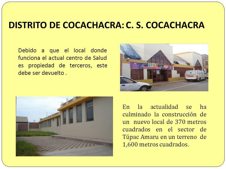 DISTRITO DE COCACHACRA: C. S. COCACHACRA
