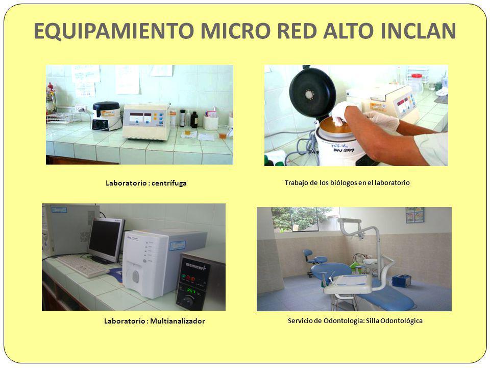 EQUIPAMIENTO MICRO RED ALTO INCLAN