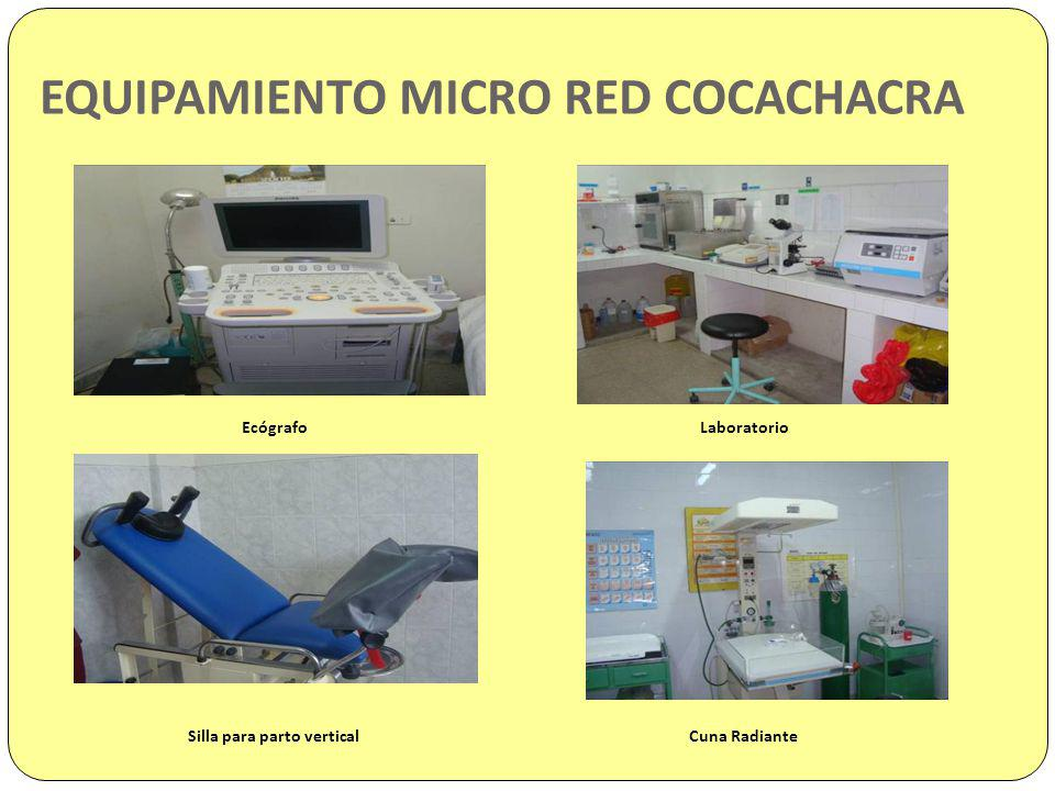 EQUIPAMIENTO MICRO RED COCACHACRA