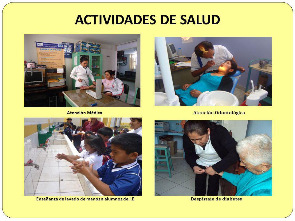 ACTIVIDADES DE SALUD Atención Médica Atención Odontológica