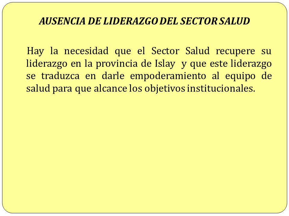 AUSENCIA DE LIDERAZGO DEL SECTOR SALUD