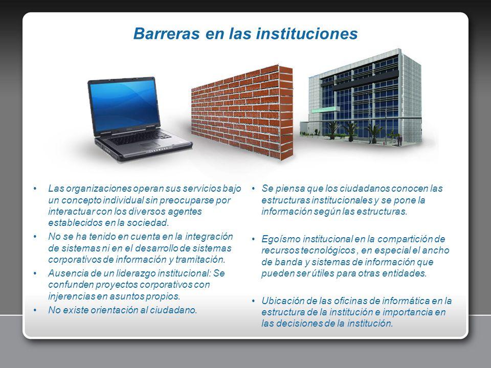 Barreras en las instituciones