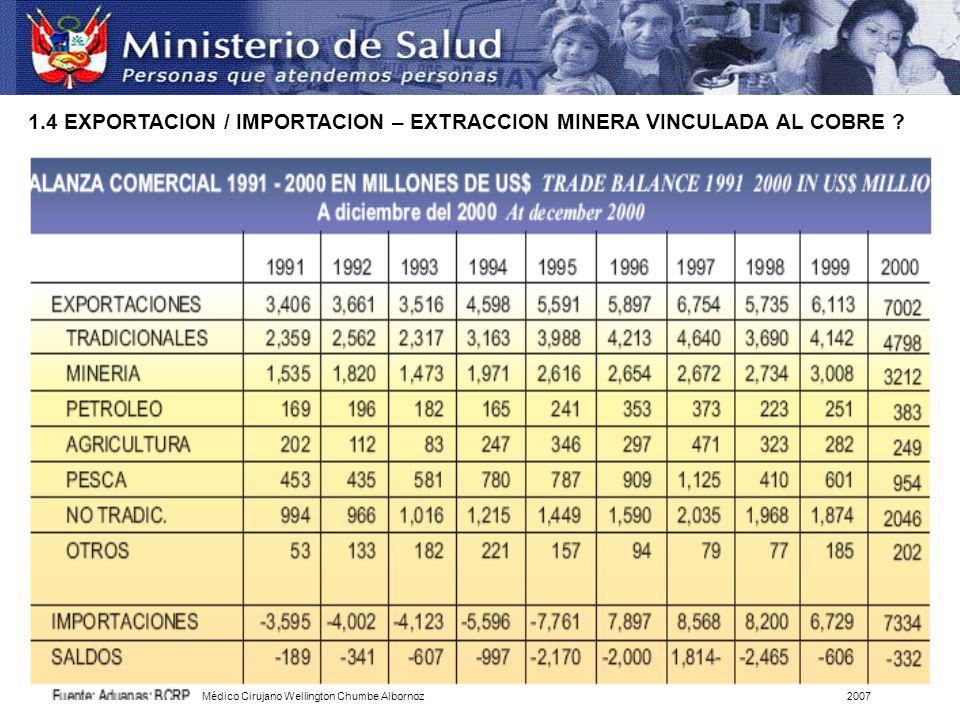 1.4 EXPORTACION / IMPORTACION – EXTRACCION MINERA VINCULADA AL COBRE