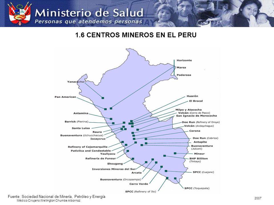 1.6 CENTROS MINEROS EN EL PERU