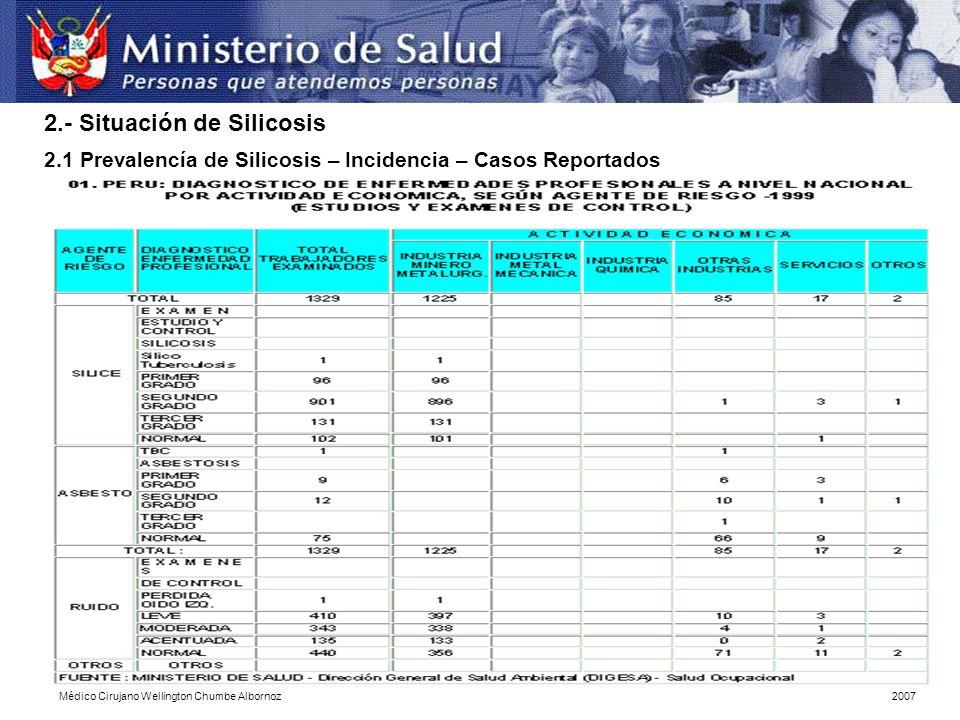 2.- Situación de Silicosis