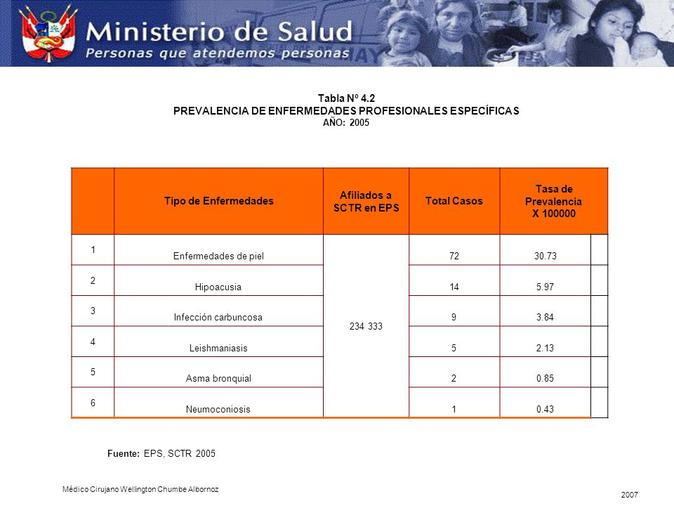 PREVALENCIA DE ENFERMEDADES PROFESIONALES ESPECÍFICAS
