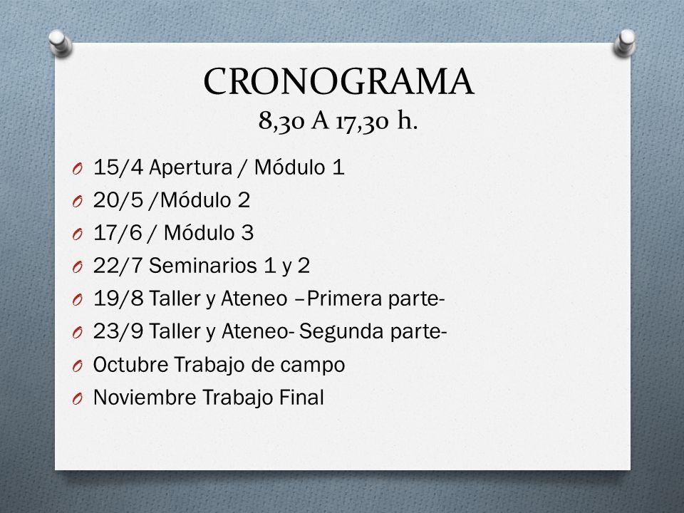 CRONOGRAMA 8,30 A 17,30 h. 15/4 Apertura / Módulo 1 20/5 /Módulo 2