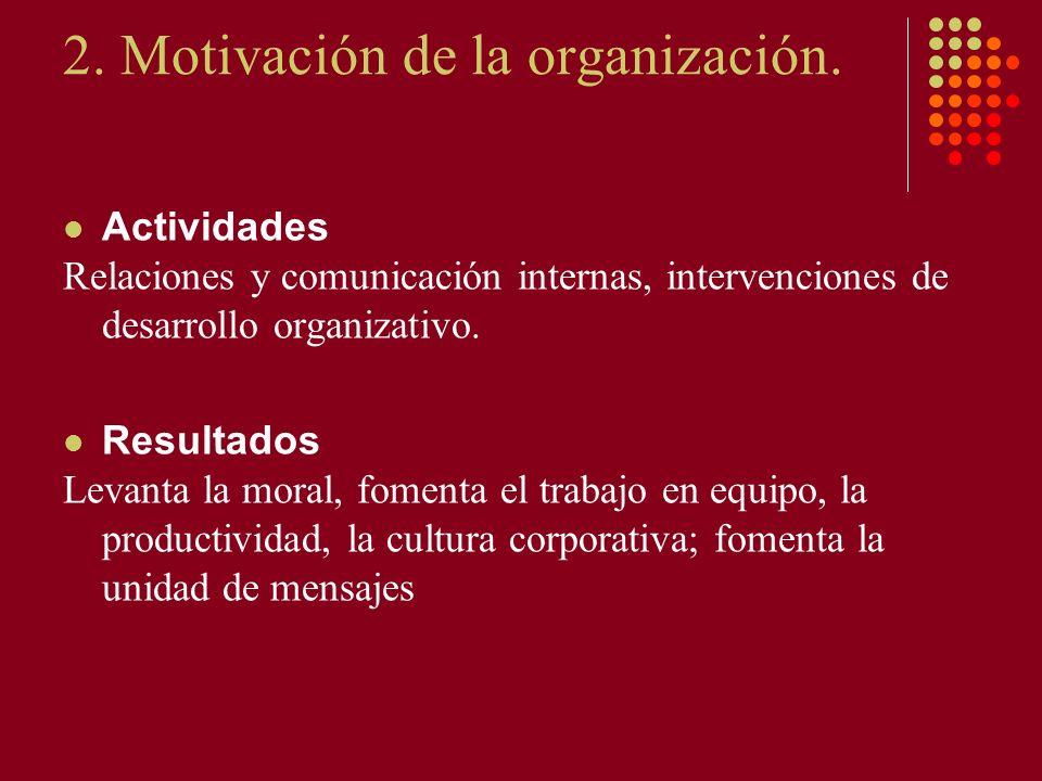 2. Motivación de la organización.