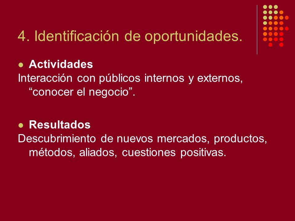 4. Identificación de oportunidades.