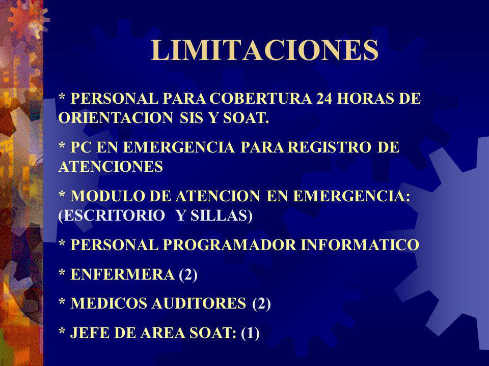 LIMITACIONES * PERSONAL PARA COBERTURA 24 HORAS DE ORIENTACION SIS Y SOAT. * PC EN EMERGENCIA PARA REGISTRO DE ATENCIONES.