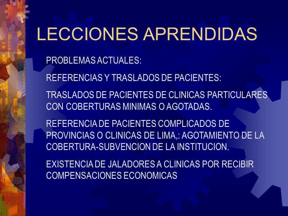 LECCIONES APRENDIDAS PROBLEMAS ACTUALES: