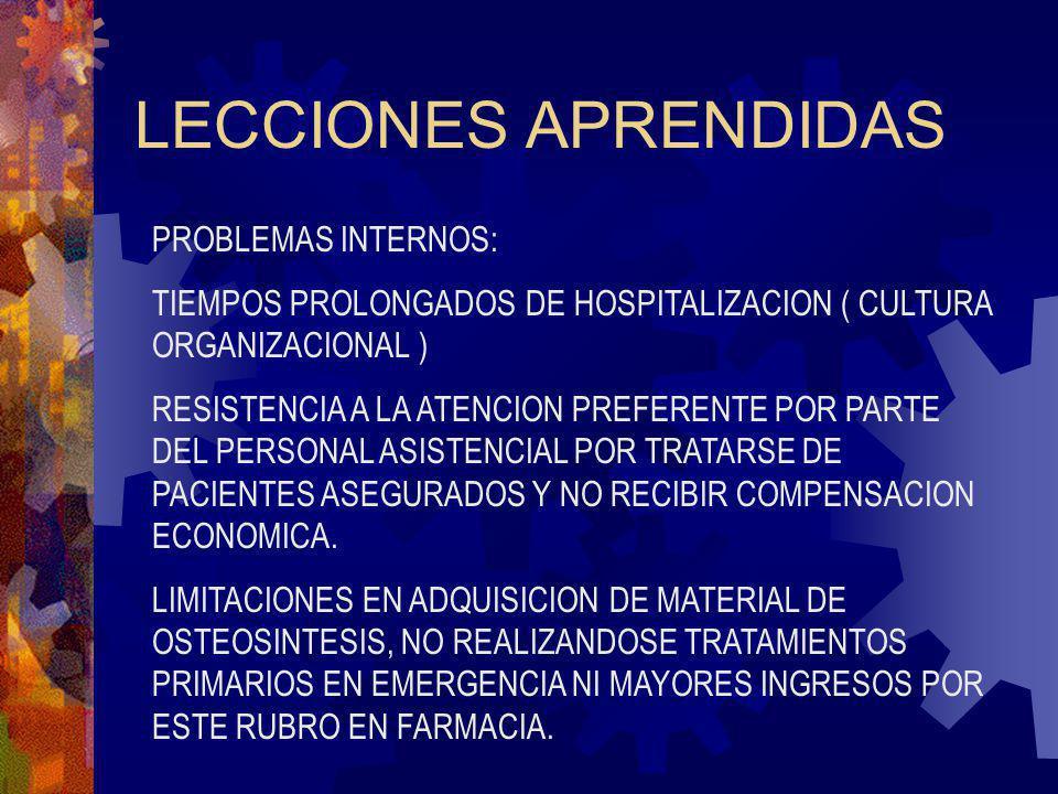 LECCIONES APRENDIDAS PROBLEMAS INTERNOS: