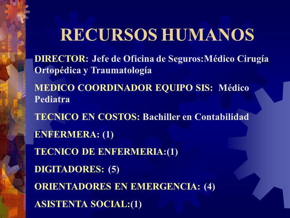 RECURSOS HUMANOS DIRECTOR: Jefe de Oficina de Seguros:Médico Cirugía Ortopédica y Traumatología. MEDICO COORDINADOR EQUIPO SIS: Médico Pediatra.