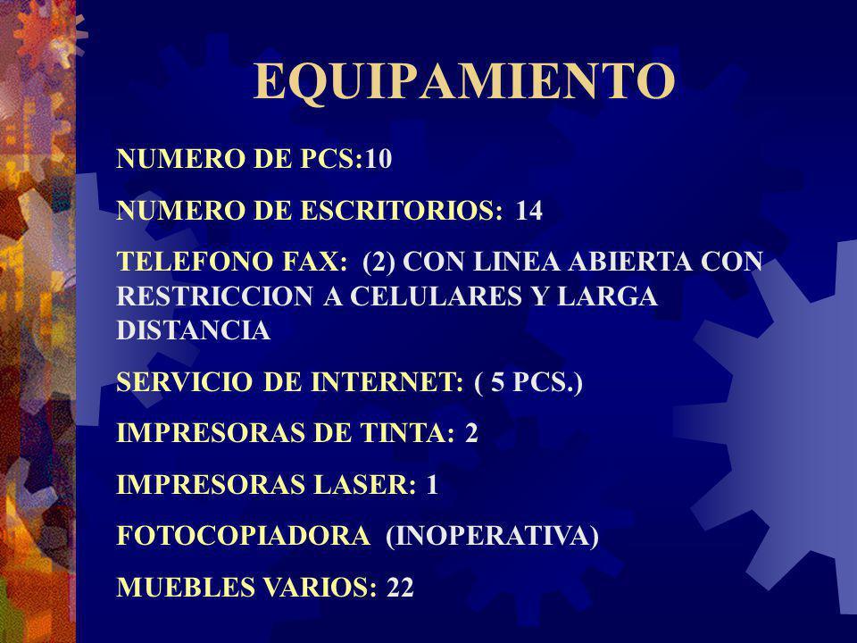 EQUIPAMIENTO NUMERO DE PCS:10 NUMERO DE ESCRITORIOS: 14