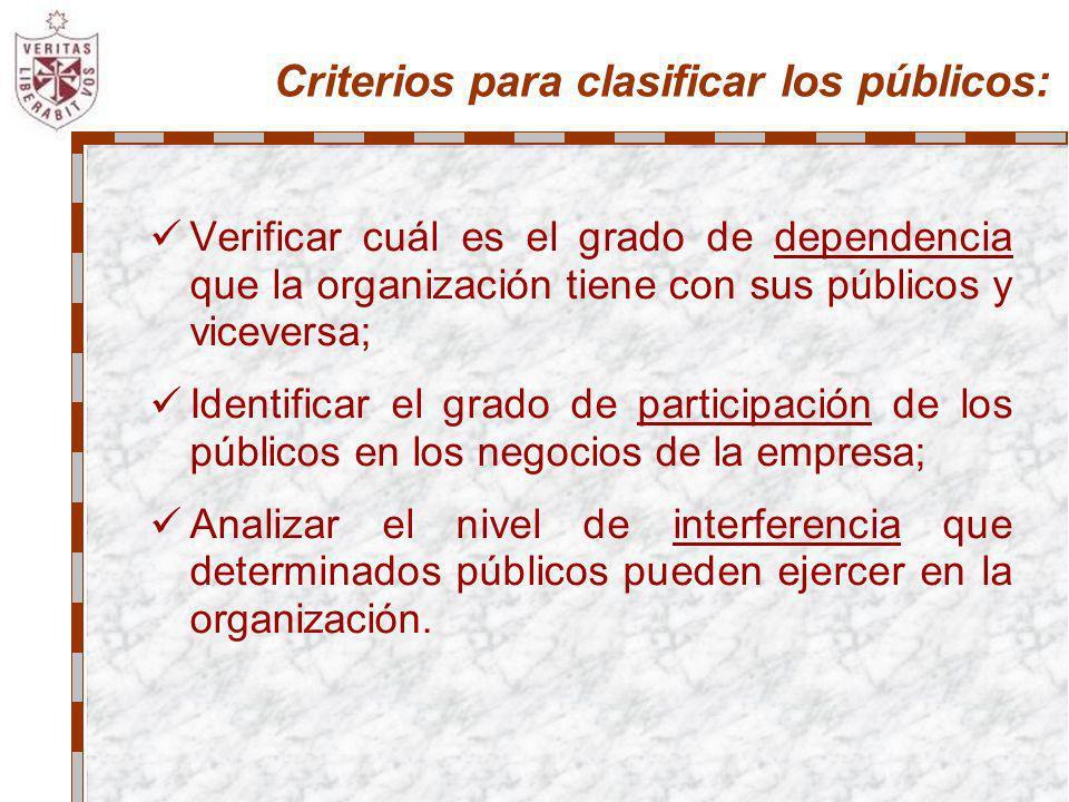 Criterios para clasificar los públicos: