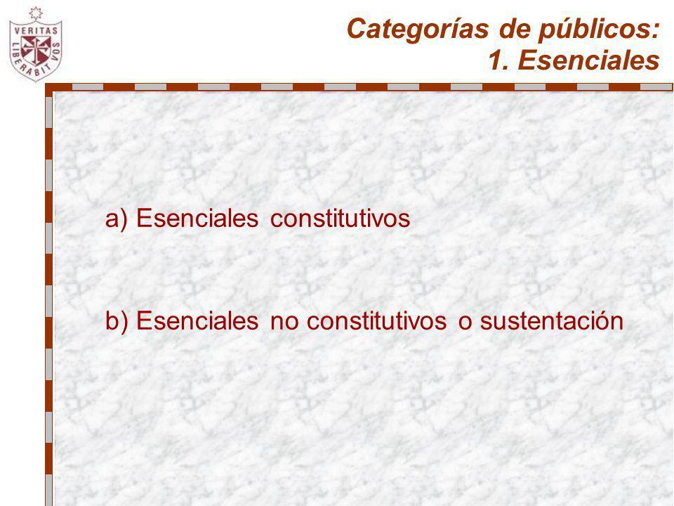 Categorías de públicos: 1. Esenciales