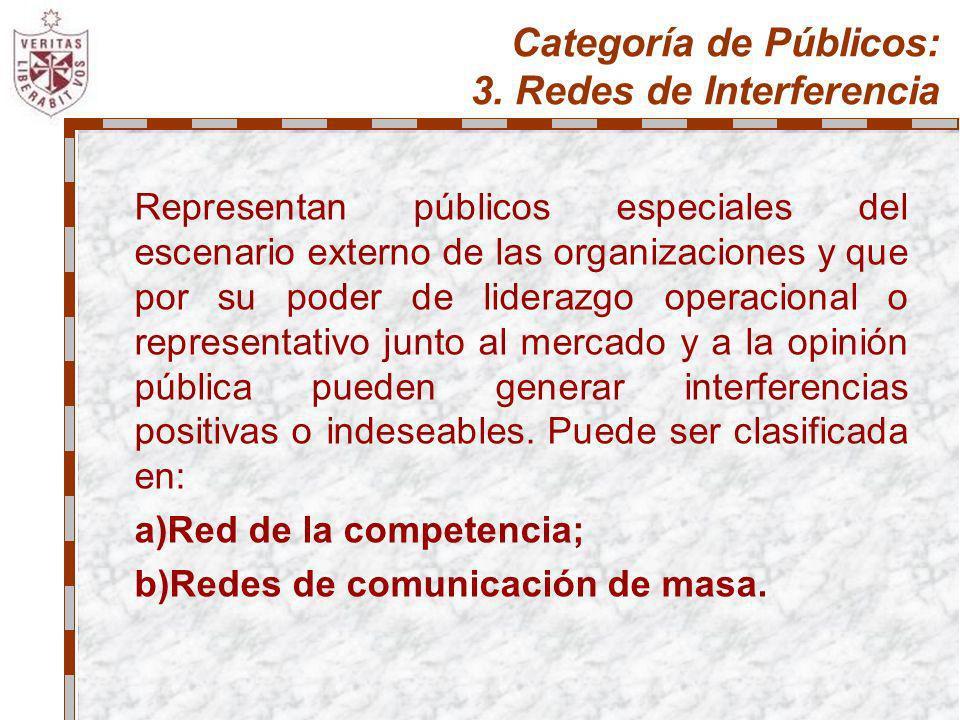 Categoría de Públicos: 3. Redes de Interferencia