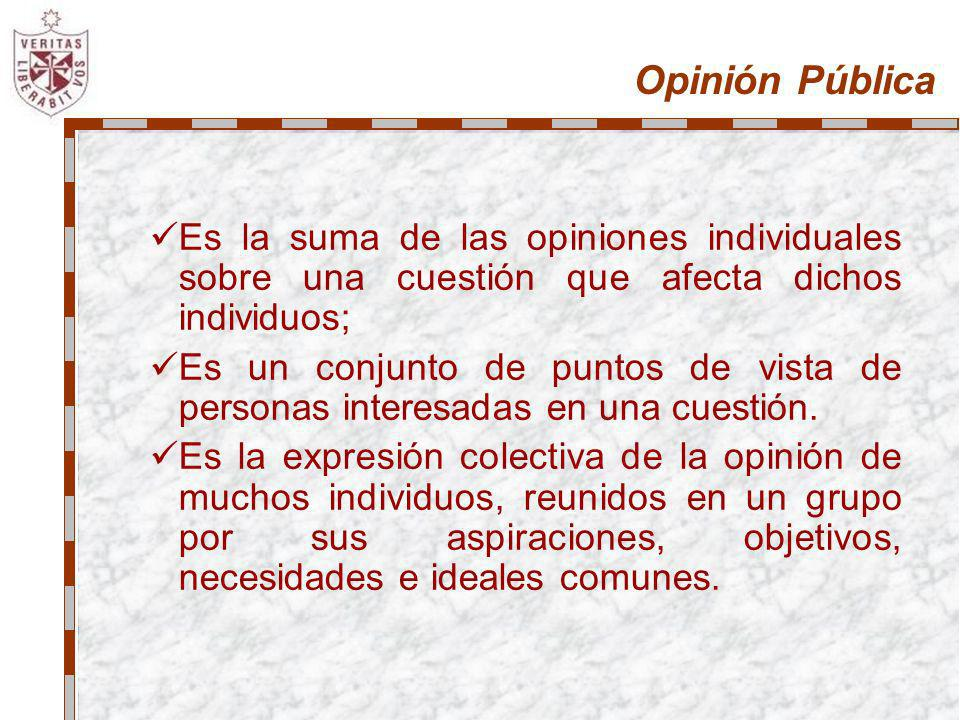 Opinión Pública Es la suma de las opiniones individuales sobre una cuestión que afecta dichos individuos;