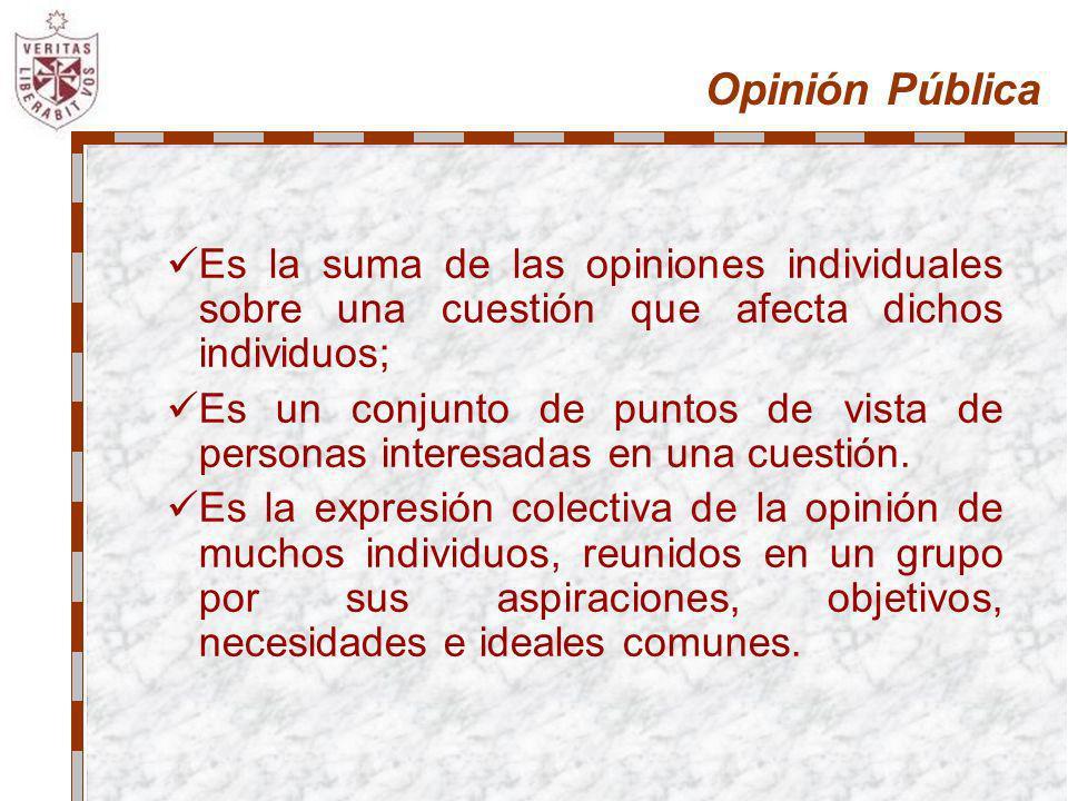 Opinión PúblicaEs la suma de las opiniones individuales sobre una cuestión que afecta dichos individuos;