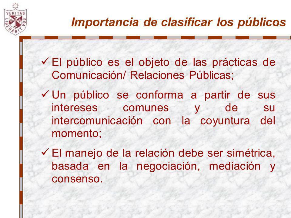 Importancia de clasificar los públicos