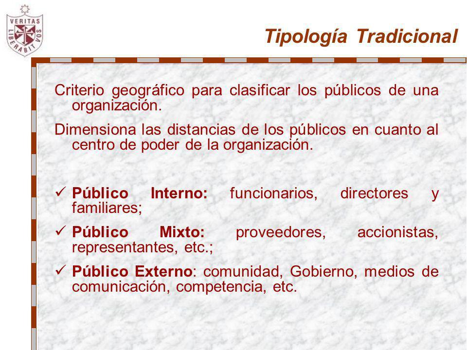 Tipología Tradicional