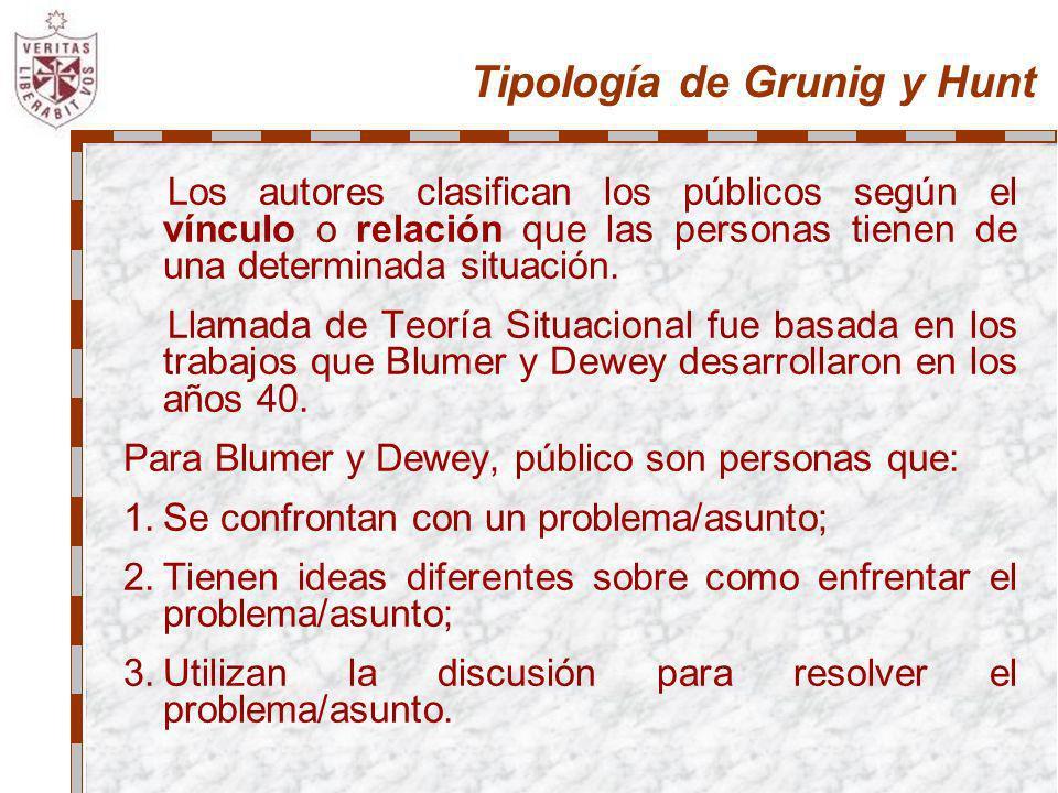 Tipología de Grunig y Hunt