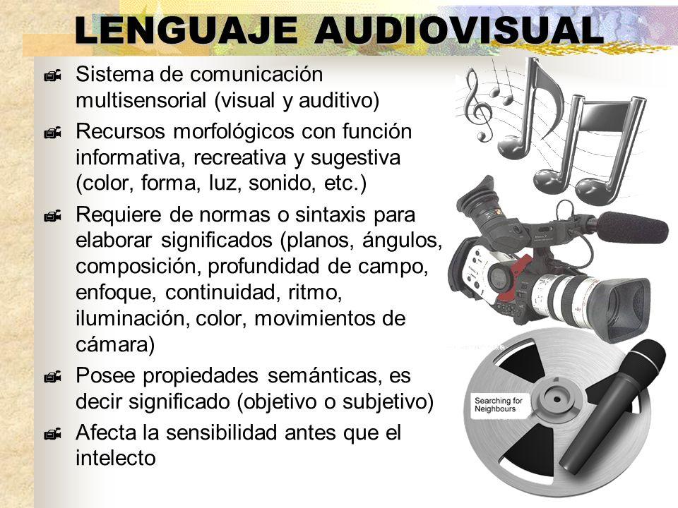 LENGUAJE AUDIOVISUAL Sistema de comunicación multisensorial (visual y auditivo)
