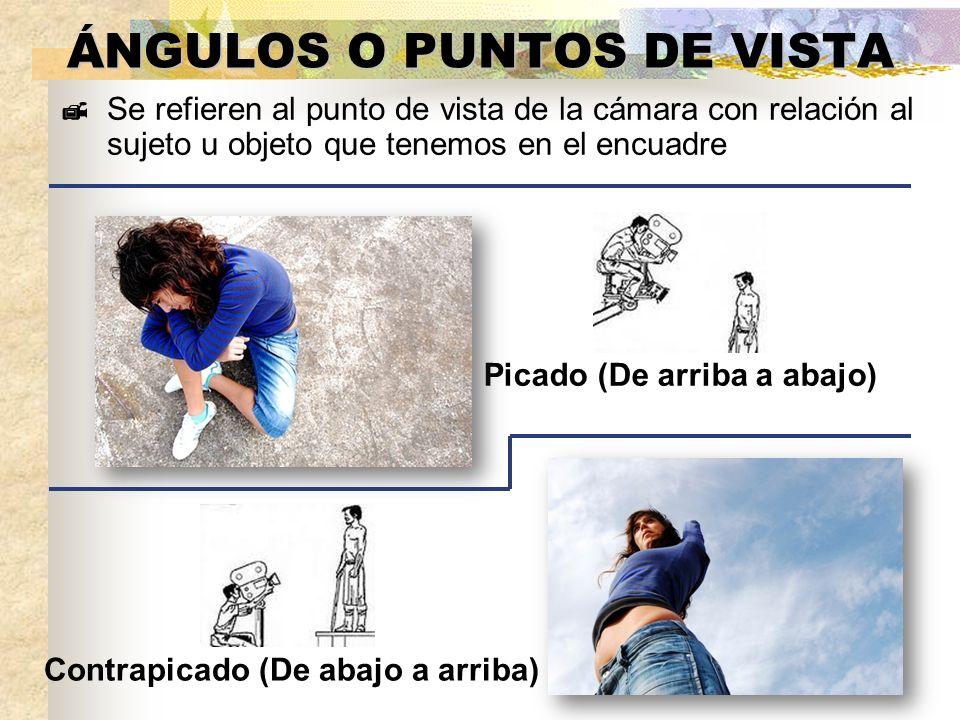 ÁNGULOS O PUNTOS DE VISTA