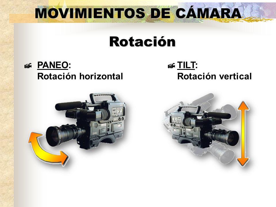 MOVIMIENTOS DE CÁMARA Rotación