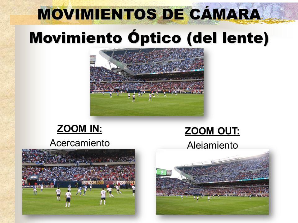 Movimiento Óptico (del lente)