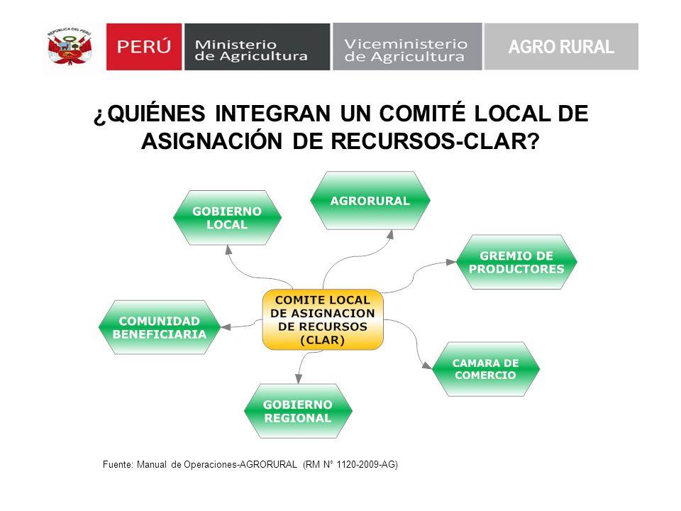 ¿QUIÉNES INTEGRAN UN COMITÉ LOCAL DE ASIGNACIÓN DE RECURSOS-CLAR