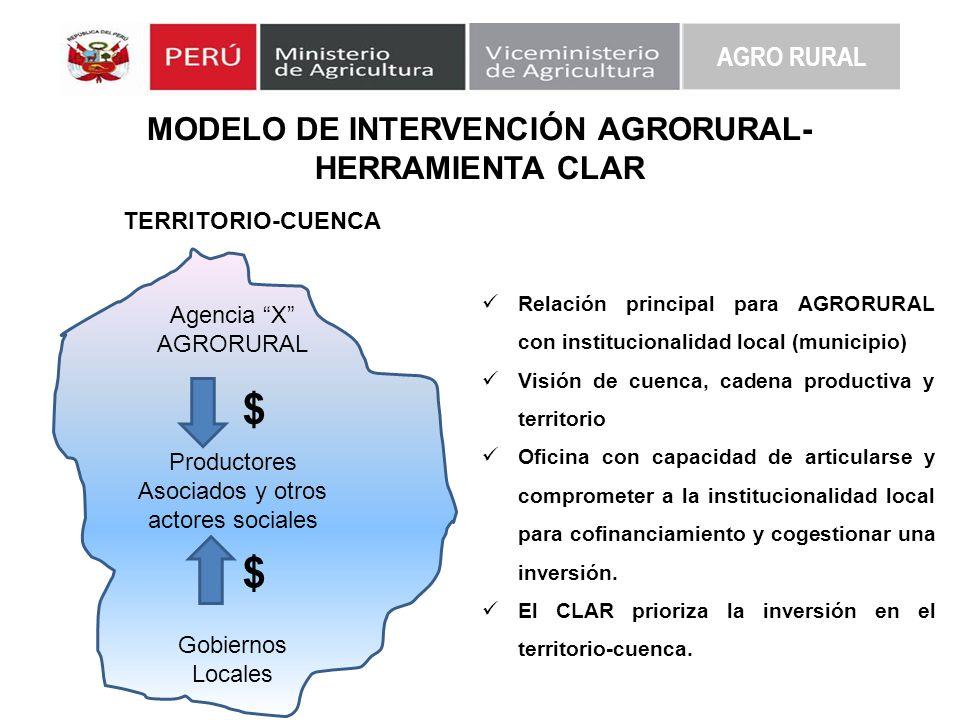 MODELO DE INTERVENCIÓN AGRORURAL-HERRAMIENTA CLAR
