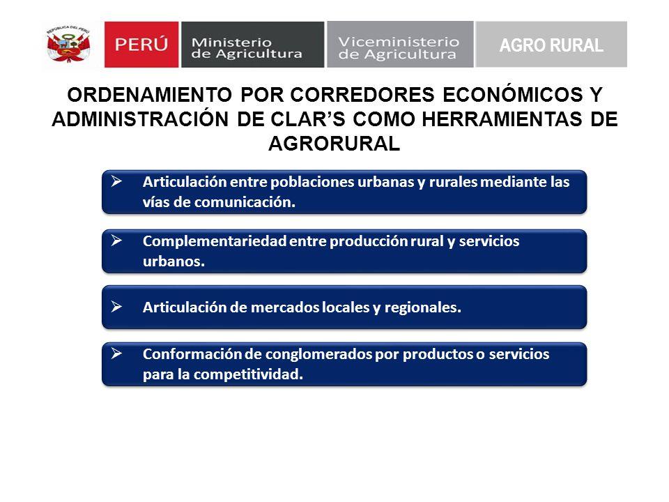 AGRO RURAL ORDENAMIENTO POR CORREDORES ECONÓMICOS Y ADMINISTRACIÓN DE CLAR'S COMO HERRAMIENTAS DE AGRORURAL.