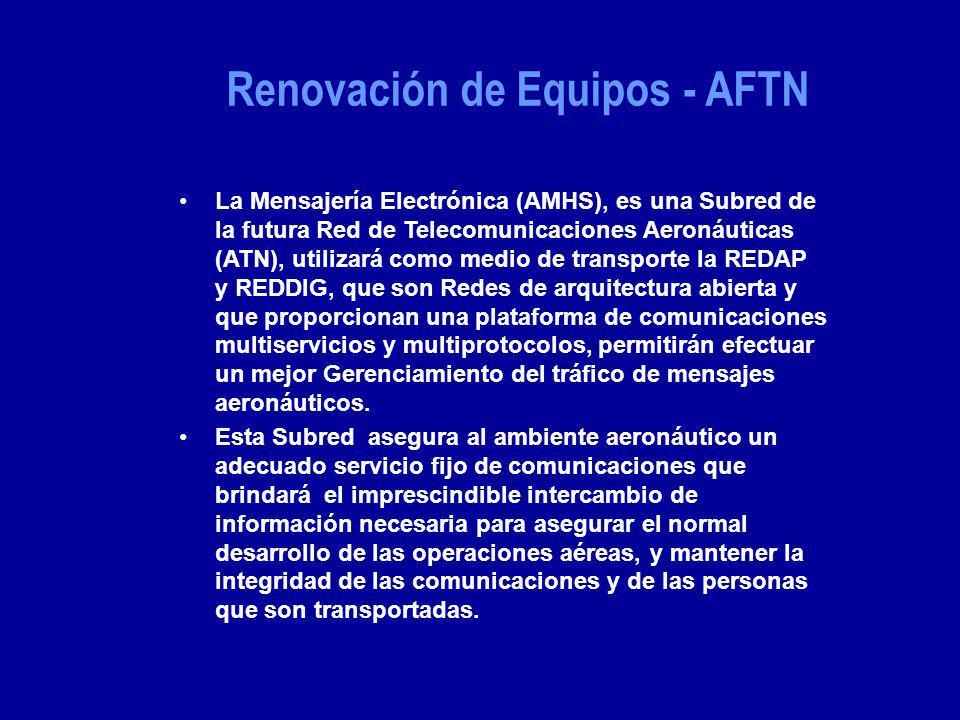 Renovación de Equipos - AFTN
