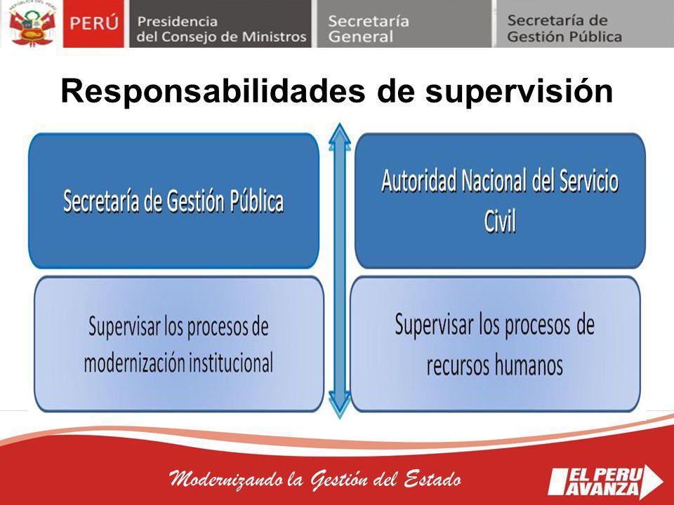 Responsabilidades de supervisión