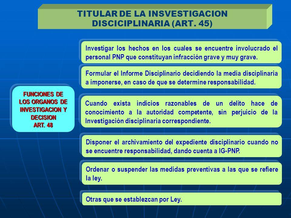 TITULAR DE LA INSVESTIGACION DISCICIPLINARIA (ART. 45)