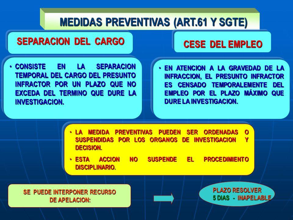 MEDIDAS PREVENTIVAS (ART.61 Y SGTE) SE PUEDE INTERPONER RECURSO