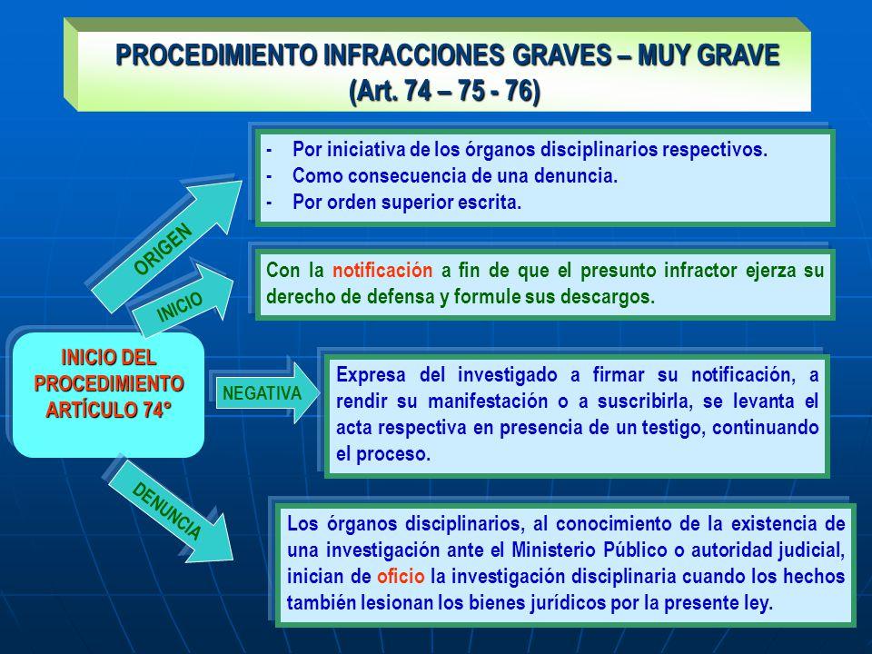 PROCEDIMIENTO INFRACCIONES GRAVES – MUY GRAVE (Art. 74 – 75 - 76)