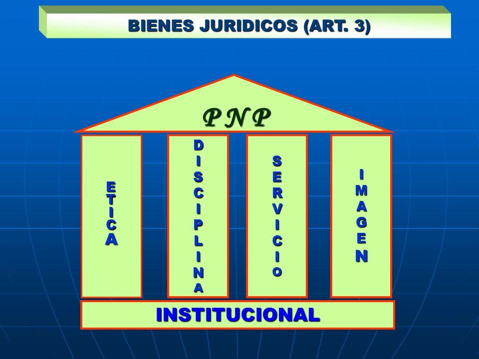 BIENES JURIDICOS (ART. 3)