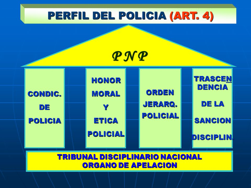 PERFIL DEL POLICIA (ART. 4) TRIBUNAL DISCIPLINARIO NACIONAL