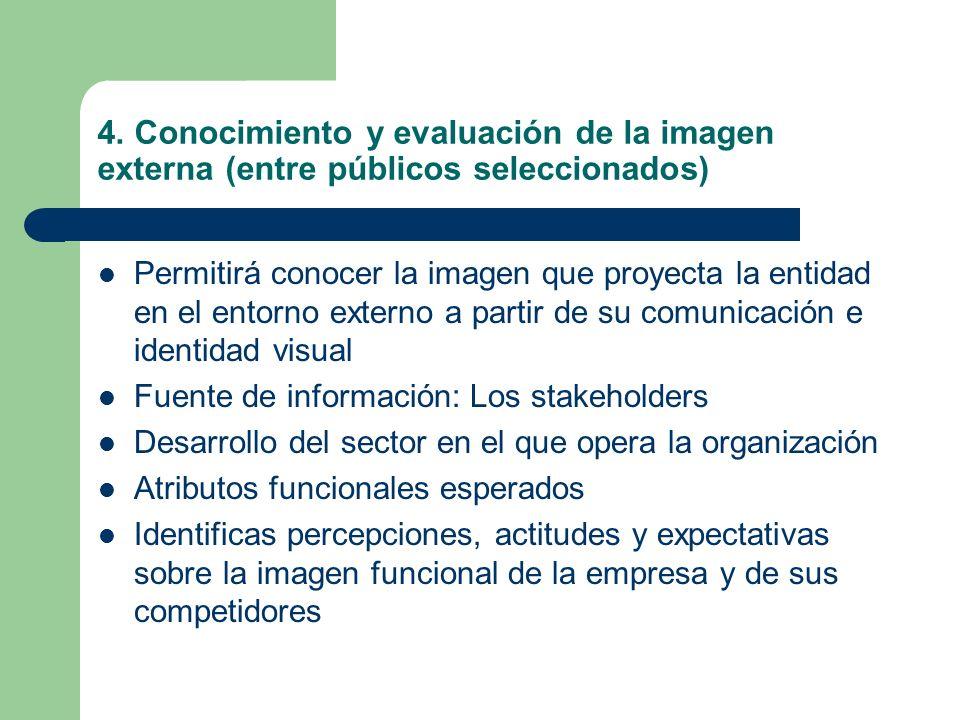 4. Conocimiento y evaluación de la imagen externa (entre públicos seleccionados)