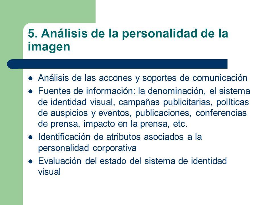 5. Análisis de la personalidad de la imagen