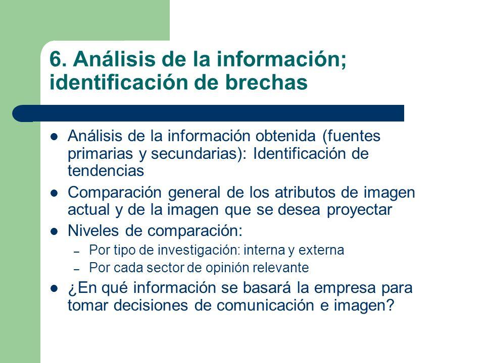 6. Análisis de la información; identificación de brechas