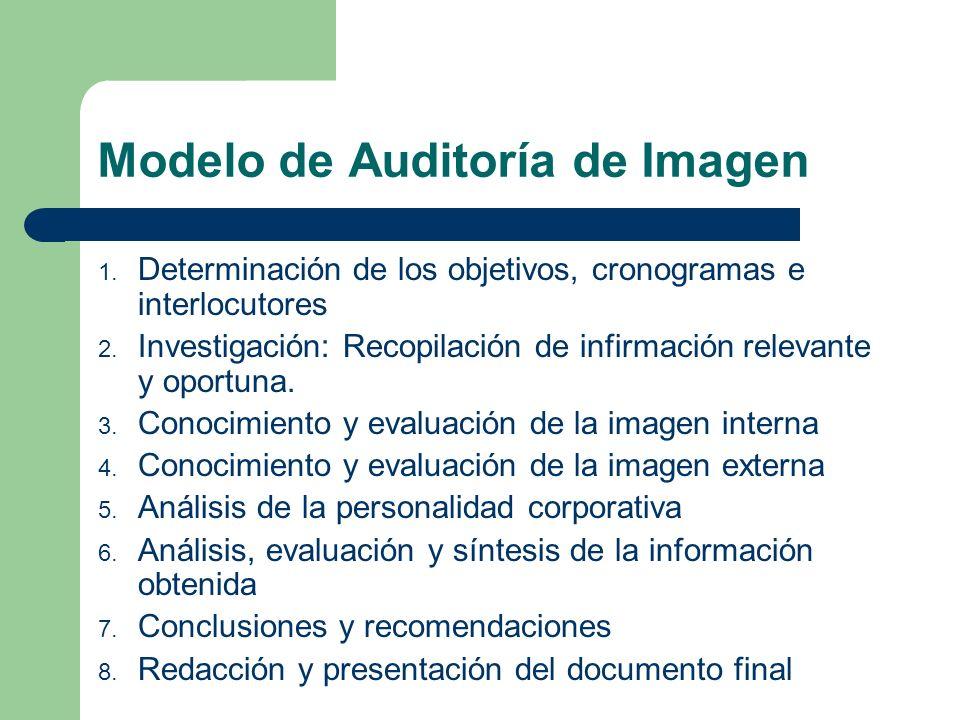 Modelo de Auditoría de Imagen
