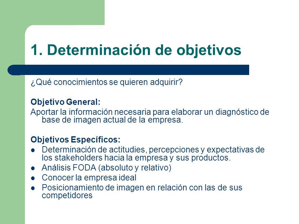 1. Determinación de objetivos