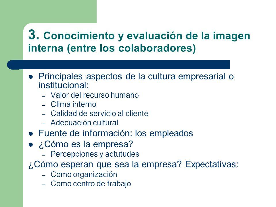 3. Conocimiento y evaluación de la imagen interna (entre los colaboradores)