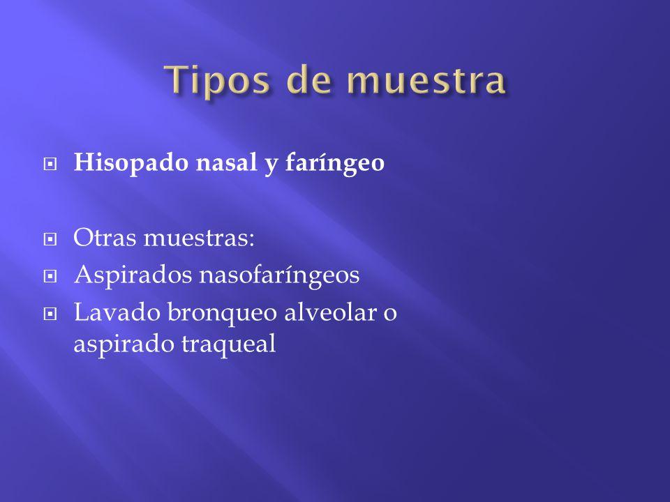 Tipos de muestra Hisopado nasal y faríngeo Otras muestras: